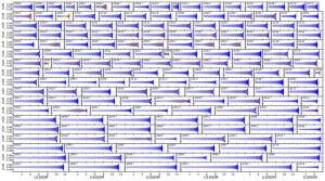 waveformplot