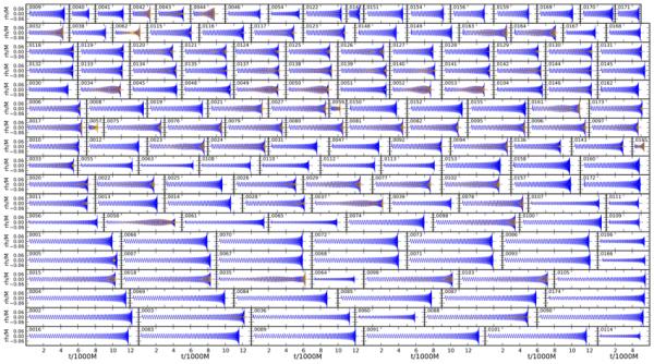 wave form plot LIGO